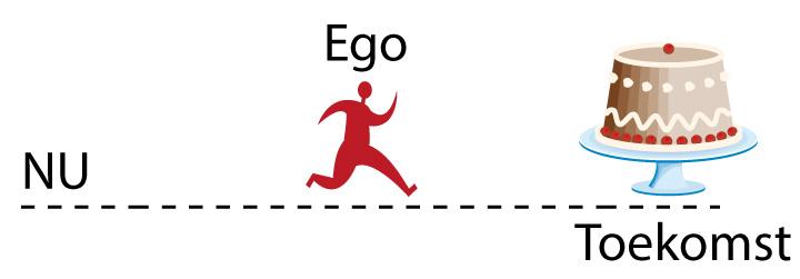 ego-richt-zich-op-toekomst